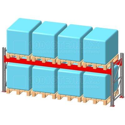 Стеллаж паллетный фронтальный СП 2000(Н)х3600х1100х90х1,5 мм ( на ярус 4 европаллетыпо 400 кг)