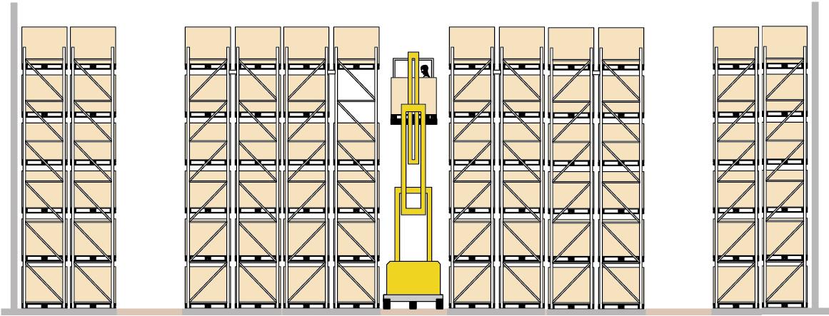 Узкопроходная схема паллетных стеллажей двойной глубины