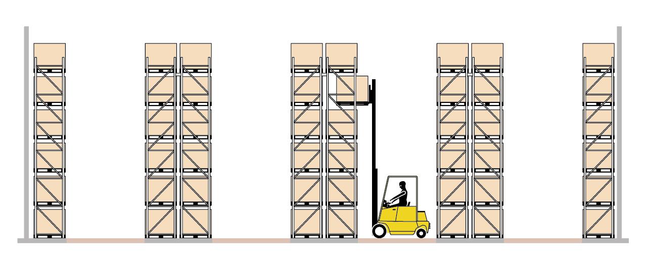 Широкопроходная схема паллетных стеллажей